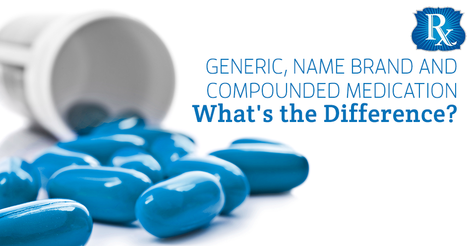 Generic, Name Brand and Compounded Medication - What's the Difference?