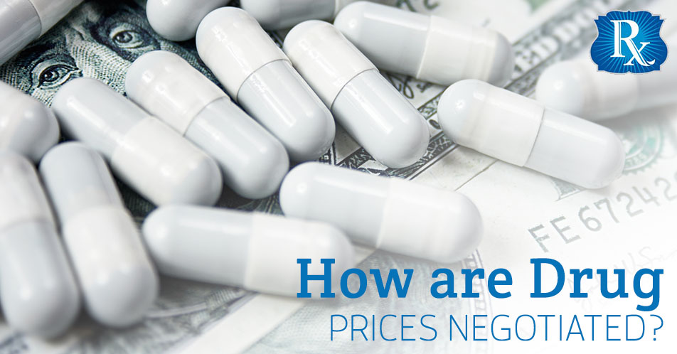 How are Drug Prices Negotiated?
